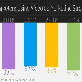 Video Ad Template - Chart on Marketing Video