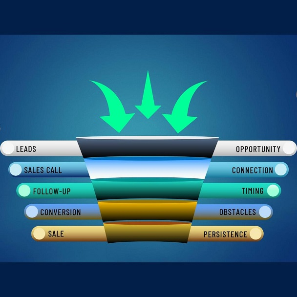 PPT Video Template on Marketing Funnel